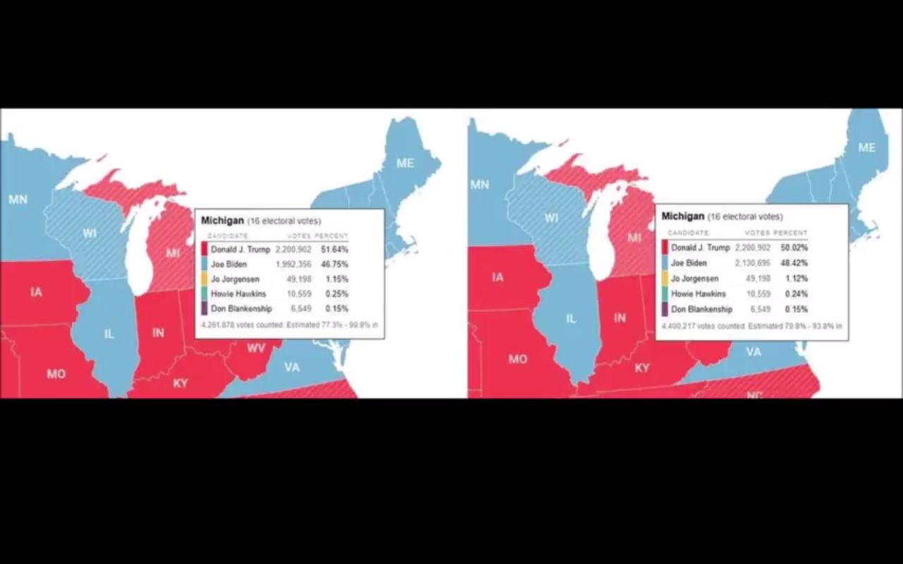 Bildschirmfoto Wahlbetrug Michigan