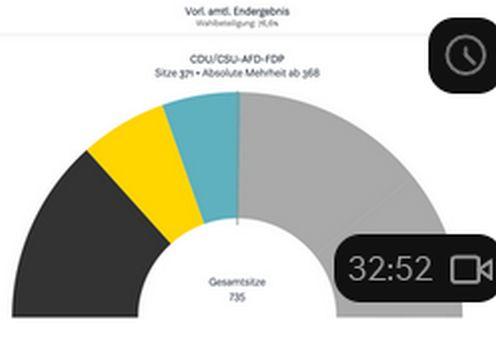 Bundestagswahl 2021 - rechnerische Mehrheit für CDU-FDP-AFD